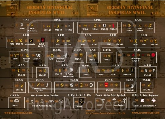 HADmodels German Division Symbols WWII 1:72