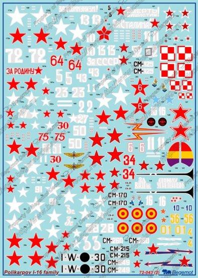 72-043 Begemot 1//72 decal for Polikarpov I-16 Spain Kuomintang Japan