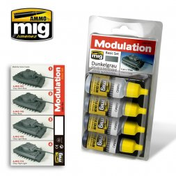 AMMO of MiG - Dunkelgrau Modulation Set