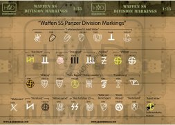 Waffen SS Division Markings 1:72