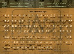 German Tactical insignias WWII 1:72