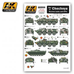 Russian Tanks and AFVs - War in Chechnya 1:35