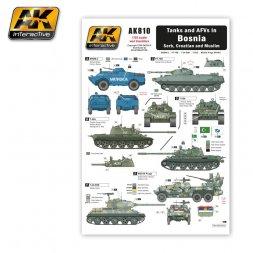 Bosnia Tanks and AFVs 1:35