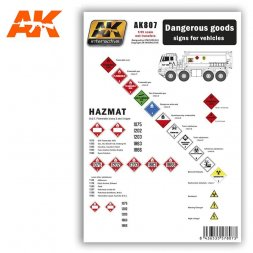 Dangerous goods signs for vehicles 1:35