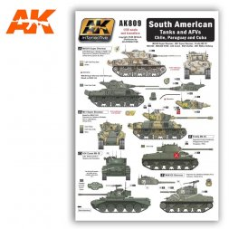 South American Tanks and AFVs Chile, Paraguayn and Cuba 1:35