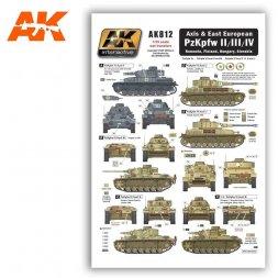 Axis & East European Pz.Kpfw.II/III/IV 1:35