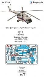 Mil Mi-8 cockpit for Zvezda 1:72